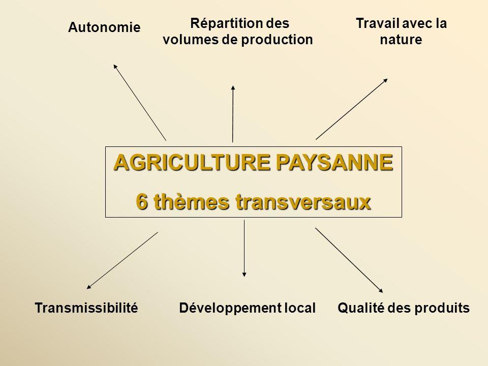 AGRICULTURE PAYSANNE 6 thèmes transversaux Autonomie Répartition des volumes de production Travail avec la nature TransmissibilitéQualité des produitsDéveloppement local