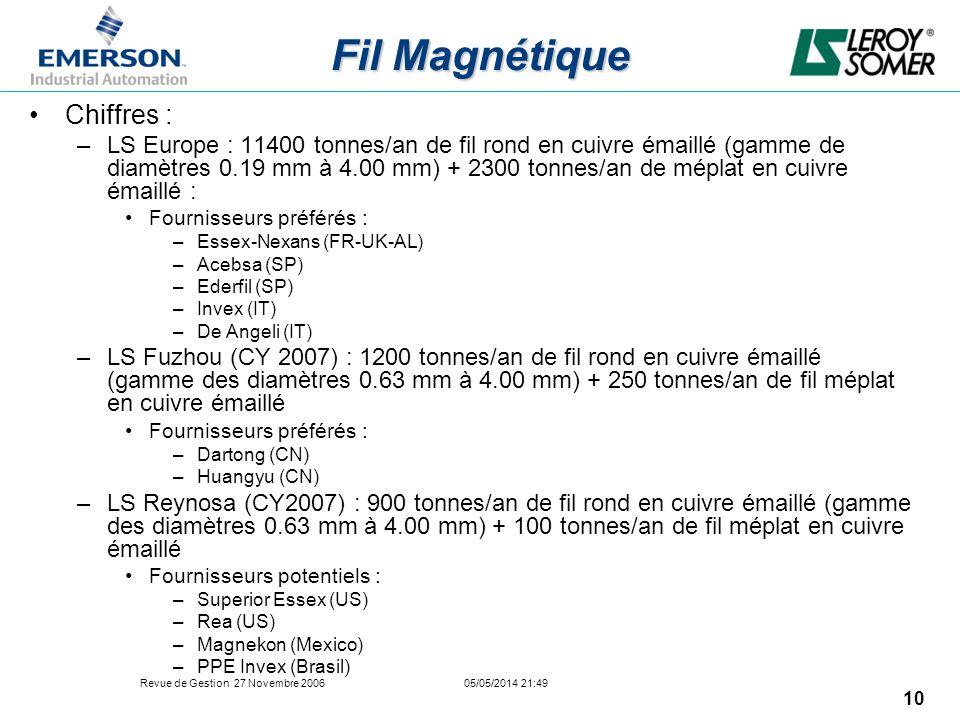 Revue de Gestion 27 Novembre 2006 05/05/2014 21:49 10 Fil Magnétique Chiffres : –LS Europe : 11400 tonnes/an de fil rond en cuivre émaillé (gamme de d
