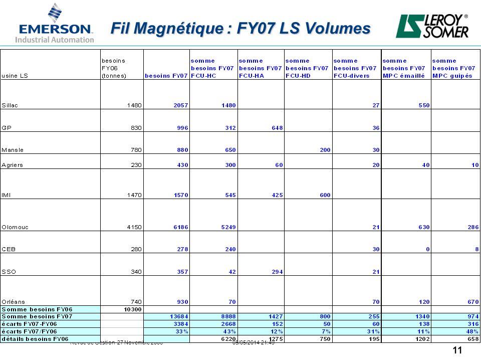 Revue de Gestion 27 Novembre 2006 05/05/2014 21:49 11 Fil Magnétique : FY07 LS Volumes