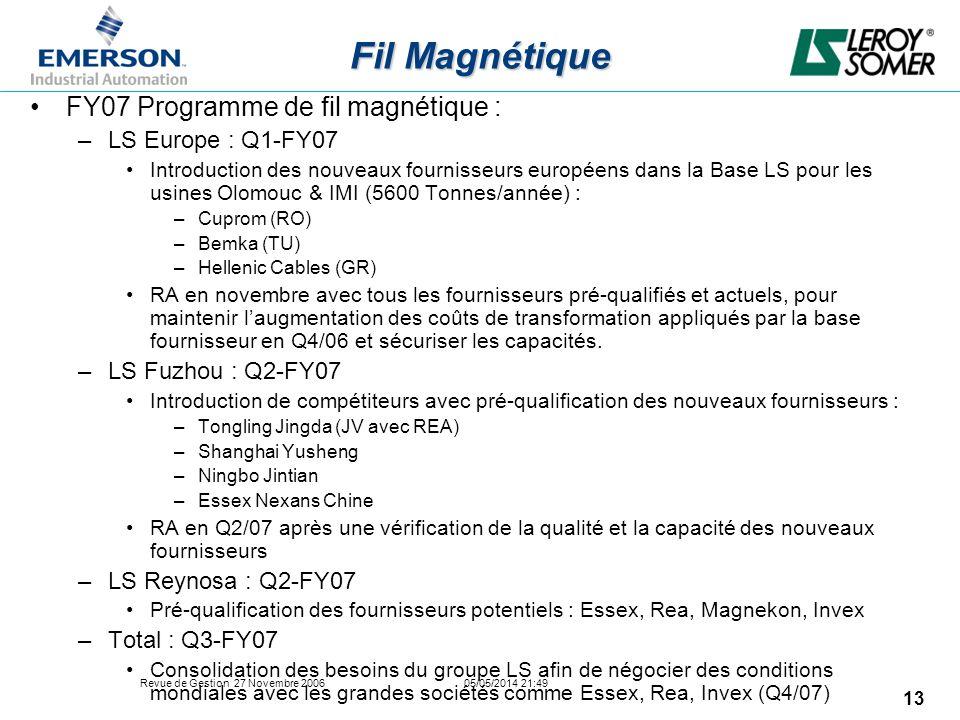 Revue de Gestion 27 Novembre 2006 05/05/2014 21:49 13 Fil Magnétique FY07 Programme de fil magnétique : –LS Europe : Q1-FY07 Introduction des nouveaux