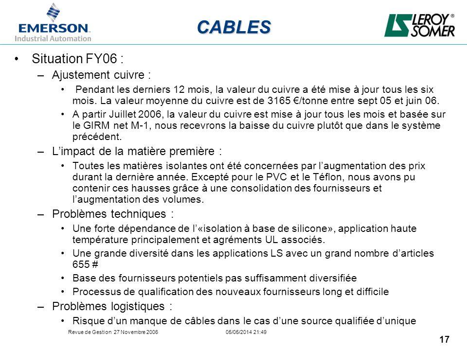 Revue de Gestion 27 Novembre 2006 05/05/2014 21:49 17 CABLES Situation FY06 : –Ajustement cuivre : Pendant les derniers 12 mois, la valeur du cuivre a