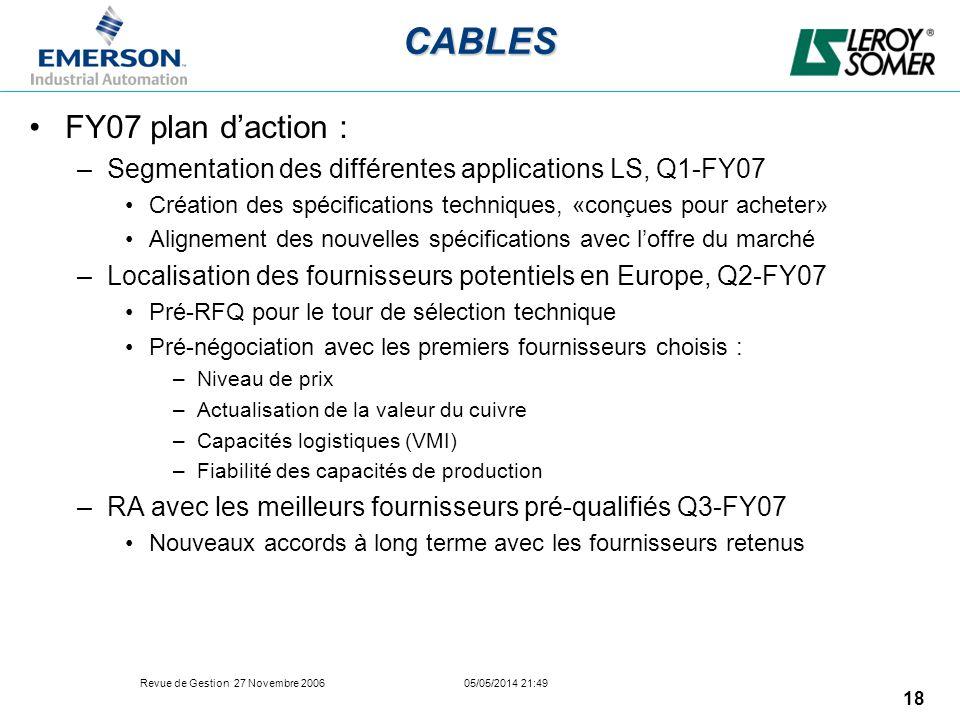 Revue de Gestion 27 Novembre 2006 05/05/2014 21:49 18CABLES FY07 plan daction : –Segmentation des différentes applications LS, Q1-FY07 Création des sp