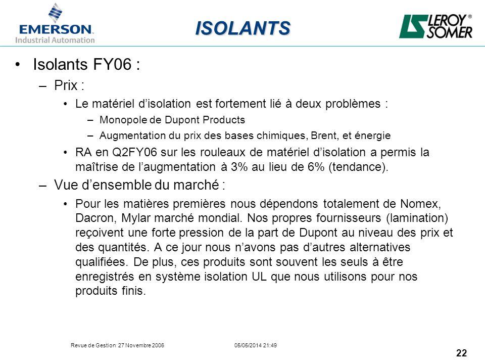 Revue de Gestion 27 Novembre 2006 05/05/2014 21:49 22 ISOLANTS Isolants FY06 : –Prix : Le matériel disolation est fortement lié à deux problèmes : –Mo
