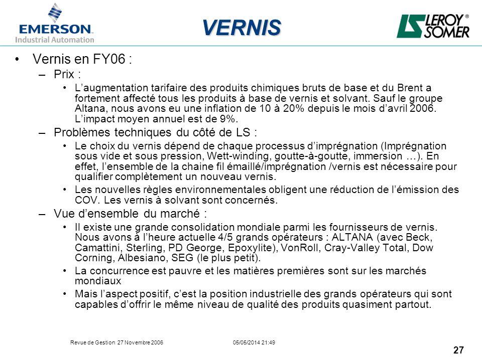 Revue de Gestion 27 Novembre 2006 05/05/2014 21:49 27 VERNIS Vernis en FY06 : –Prix : Laugmentation tarifaire des produits chimiques bruts de base et