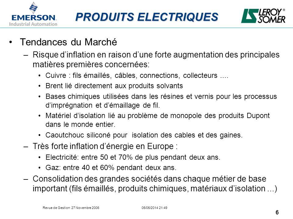 Revue de Gestion 27 Novembre 2006 05/05/2014 21:49 6 PRODUITS ELECTRIQUES Tendances du Marché –Risque dinflation en raison dune forte augmentation des