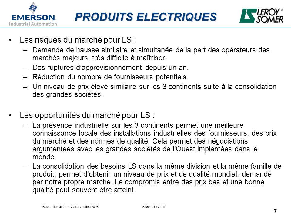 Revue de Gestion 27 Novembre 2006 05/05/2014 21:49 7 PRODUITS ELECTRIQUES Les risques du marché pour LS : –Demande de hausse similaire et simultanée d