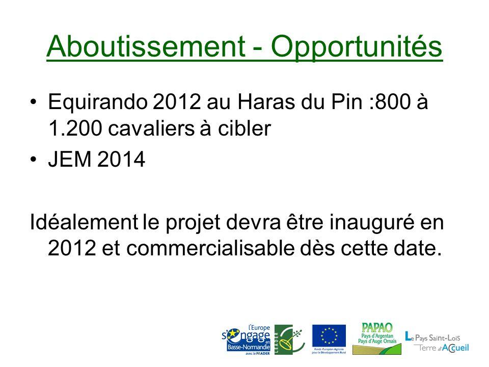 Aboutissement - Opportunités Equirando 2012 au Haras du Pin :800 à 1.200 cavaliers à cibler JEM 2014 Idéalement le projet devra être inauguré en 2012 et commercialisable dès cette date.
