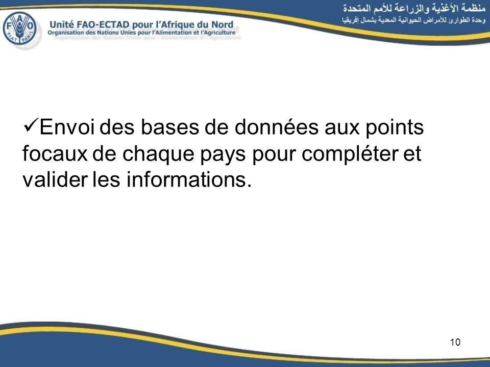 Envoi des bases de données aux points focaux de chaque pays pour compléter et valider les informations.