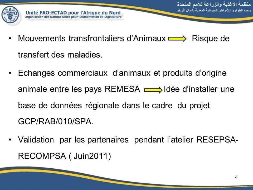 Mouvements transfrontaliers dAnimaux Risque de transfert des maladies. Echanges commerciaux danimaux et produits dorigine animale entre les pays REMES
