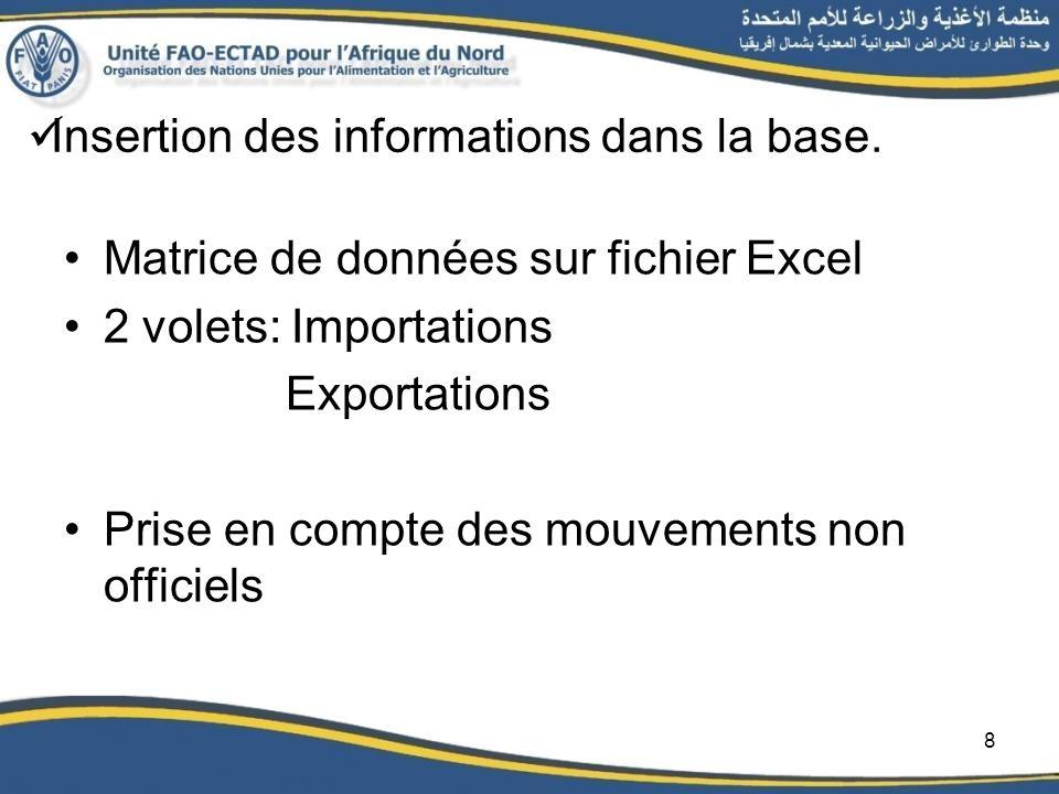 Insertion des informations dans la base. Matrice de données sur fichier Excel 2 volets: Importations Exportations Prise en compte des mouvements non o