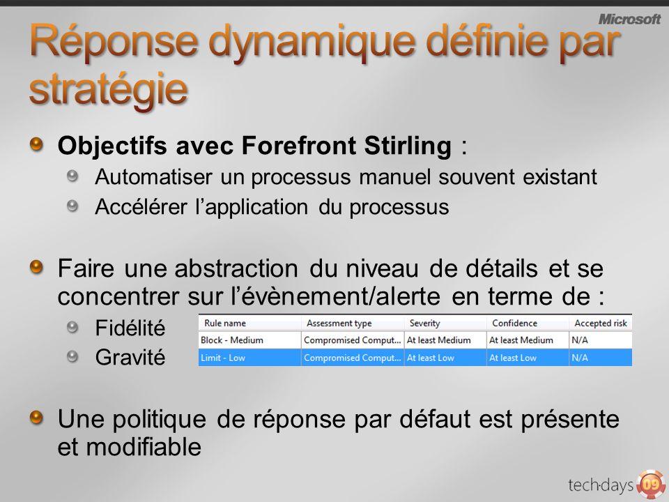 Objectifs avec Forefront Stirling : Automatiser un processus manuel souvent existant Accélérer lapplication du processus Faire une abstraction du niveau de détails et se concentrer sur lévènement/alerte en terme de : Fidélité Gravité Une politique de réponse par défaut est présente et modifiable