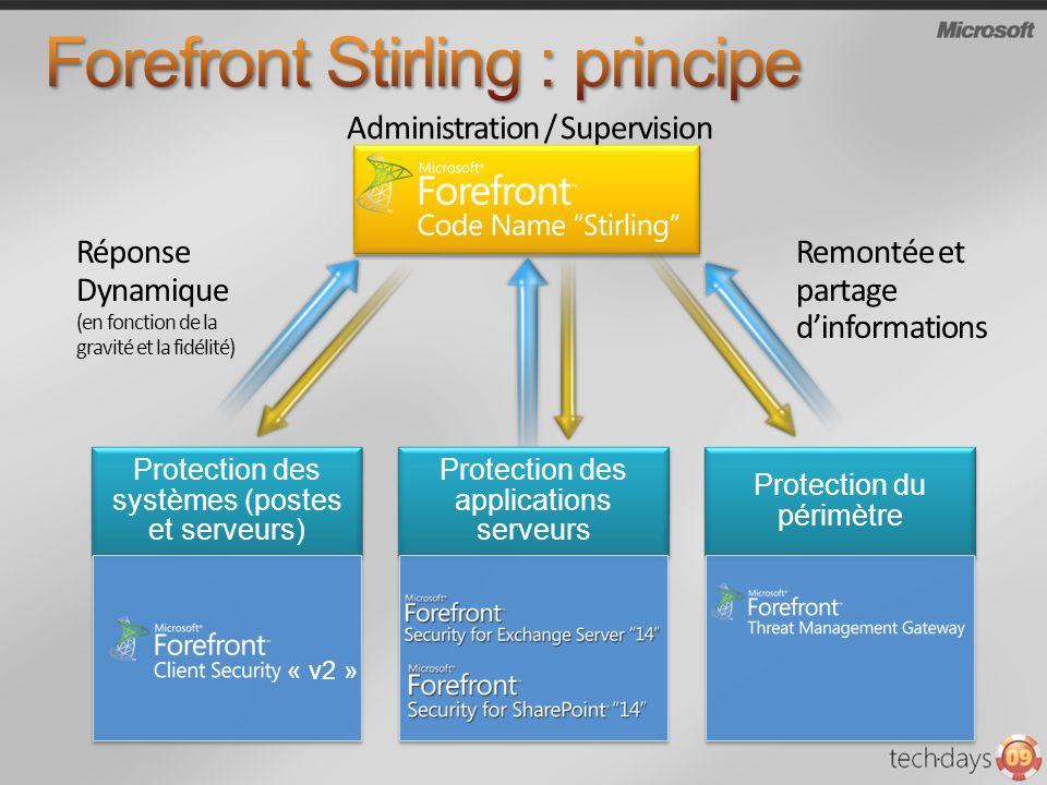 Protection des systèmes (postes et serveurs) Protection des applications serveurs Protection du périmètre « v2 » Remontée et partage dinformations Rép