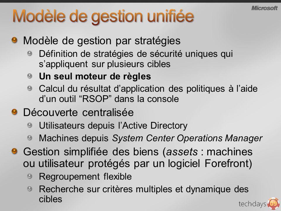 Modèle de gestion par stratégies Définition de stratégies de sécurité uniques qui sappliquent sur plusieurs cibles Un seul moteur de règles Calcul du