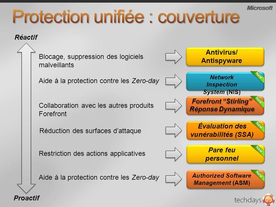 Network Inspection System (NIS) Aide à la protection contre les Zero-day Blocage, suppression des logiciels malveillants Antivirus/ Antispyware Pare f