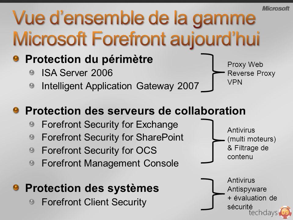 Protection du périmètre ISA Server 2006 Intelligent Application Gateway 2007 Protection des serveurs de collaboration Forefront Security for Exchange