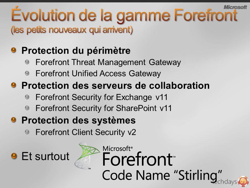Protection du périmètre Forefront Threat Management Gateway Forefront Unified Access Gateway Protection des serveurs de collaboration Forefront Securi