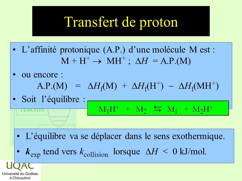 réactifs produits énergie temps Transfert de proton Laffinité protonique (A.P.) dune molécule M est : M + H + MH + ; H = A.P.(M) ou encore : A.P.(M) =