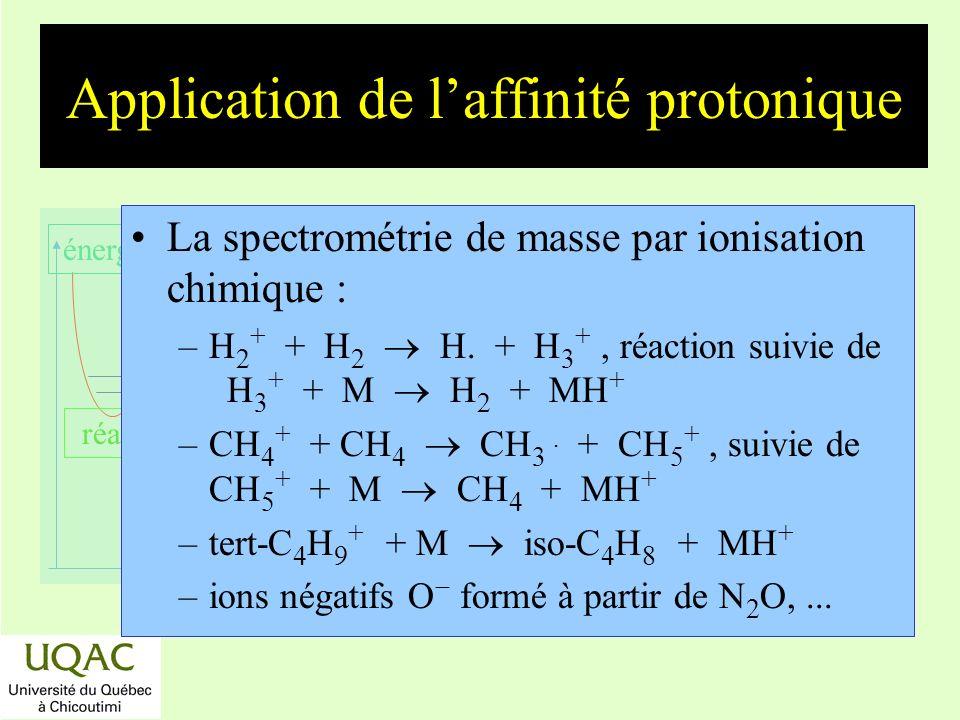 réactifs produits énergie temps Application de laffinité protonique La spectrométrie de masse par ionisation chimique : –H 2 + + H 2 H. + H 3 +, réact