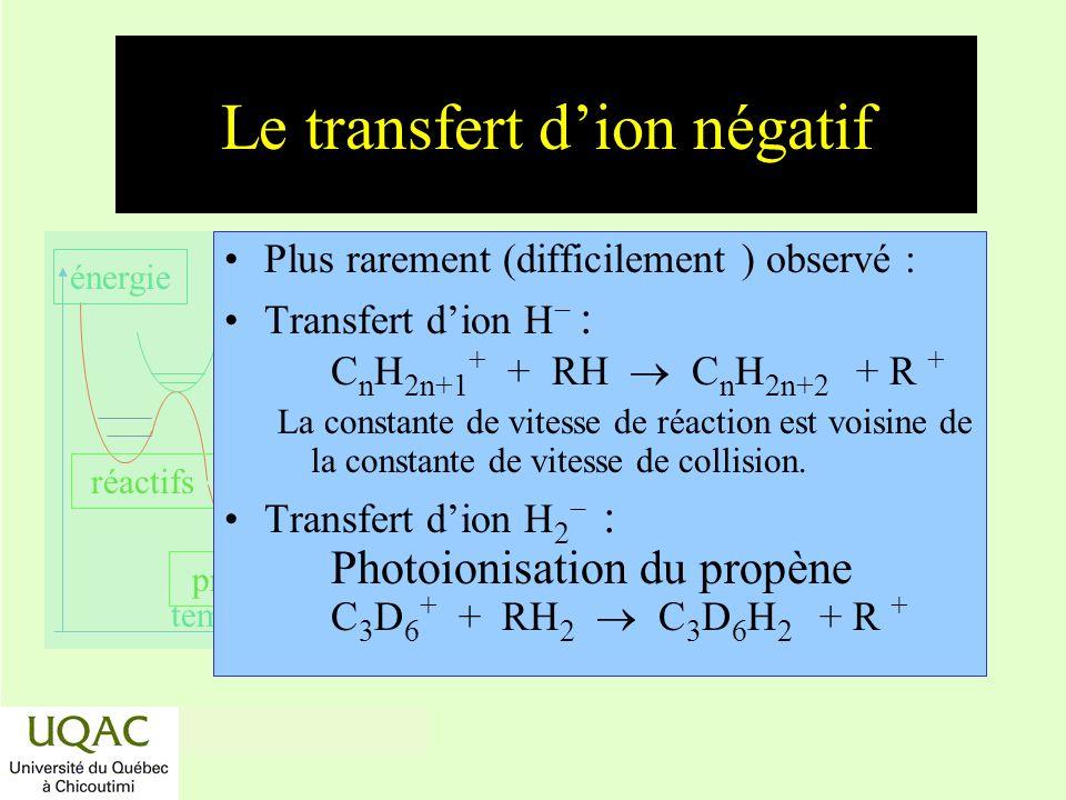 réactifs produits énergie temps Le transfert dion négatif Plus rarement (difficilement ) observé : Transfert dion H : C n H 2n+1 + + RH C n H 2n+2 + R