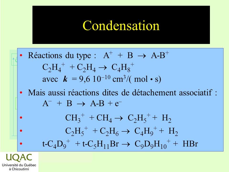 réactifs produits énergie temps Condensation Réactions du type : A + + B A-B + C 2 H 4 + + C 2 H 4 C 4 H 8 + avec k = 9,6 10 10 cm 3 /( mol s) Mais au