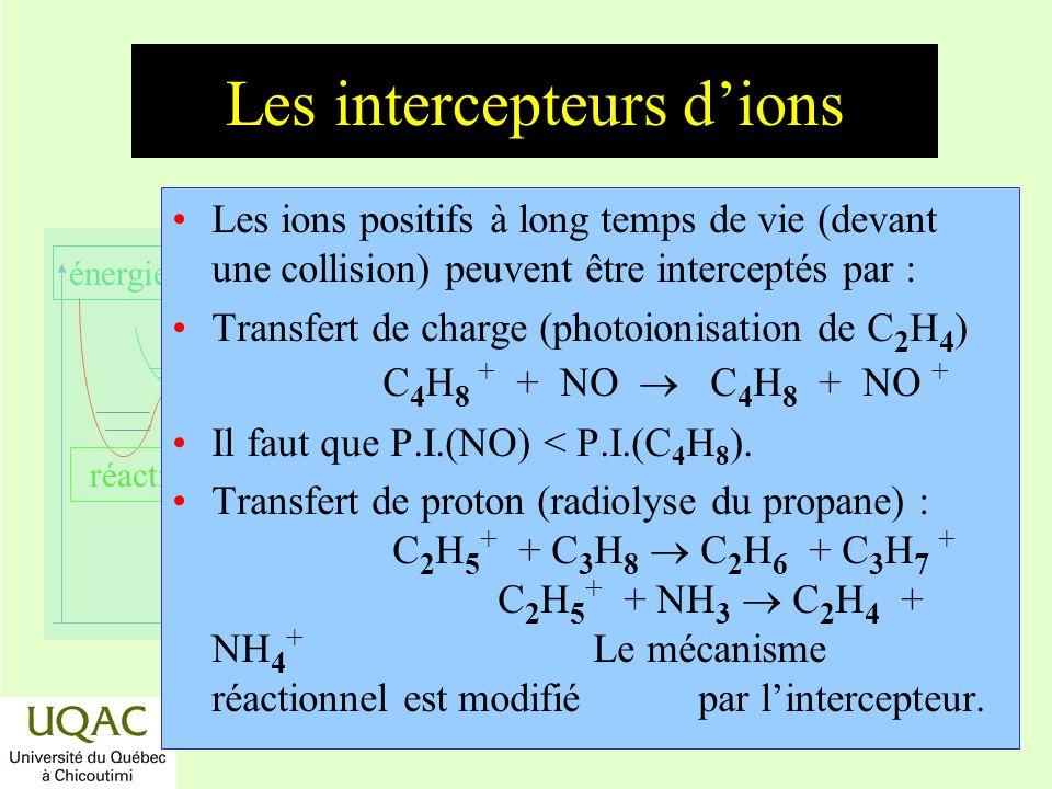réactifs produits énergie temps Les intercepteurs dions Les ions positifs à long temps de vie (devant une collision) peuvent être interceptés par : Tr