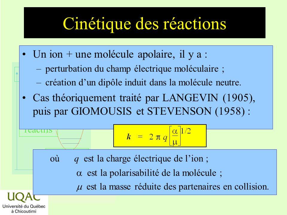 réactifs produits énergie temps Cinétique des réactions Un ion + une molécule apolaire, il y a : –perturbation du champ électrique moléculaire ; –créa