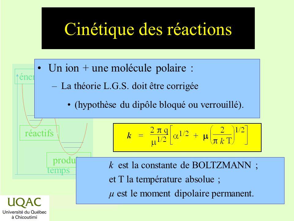 réactifs produits énergie temps Cinétique des réactions Un ion + une molécule polaire : –La théorie L.G.S. doit être corrigée (hypothèse du dipôle blo