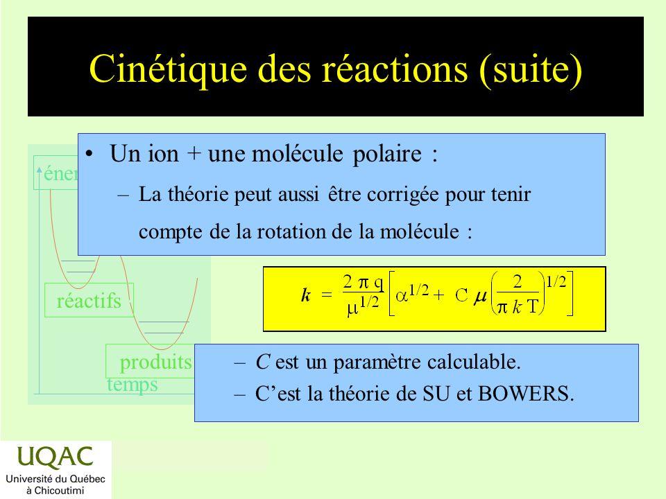 réactifs produits énergie temps Cinétique des réactions (suite) Un ion + une molécule polaire : –La théorie peut aussi être corrigée pour tenir compte
