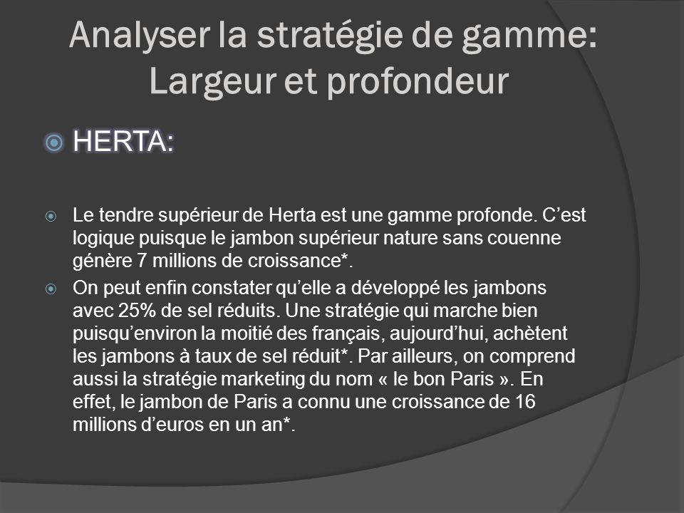 Analyser la stratégie de gamme: Largeur et profondeur
