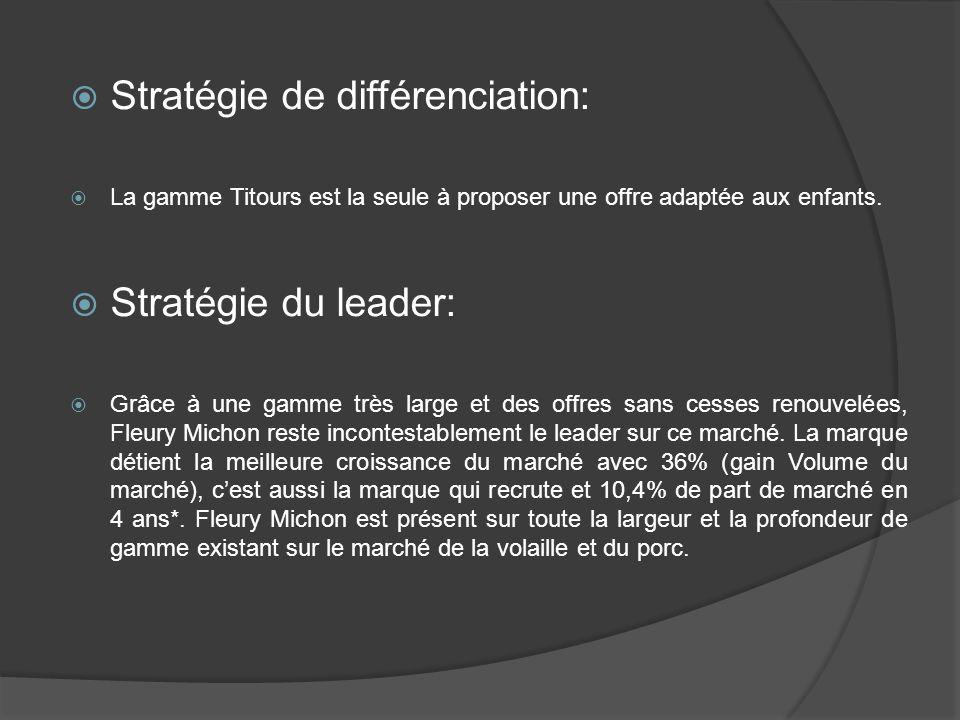 Stratégie de différenciation: La gamme Titours est la seule à proposer une offre adaptée aux enfants. Stratégie du leader: Grâce à une gamme très larg