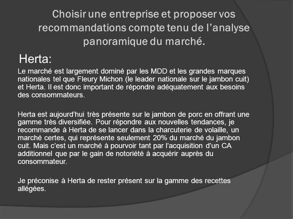 Choisir une entreprise et proposer vos recommandations compte tenu de lanalyse panoramique du marché. Herta: Le marché est largement dominé par les MD