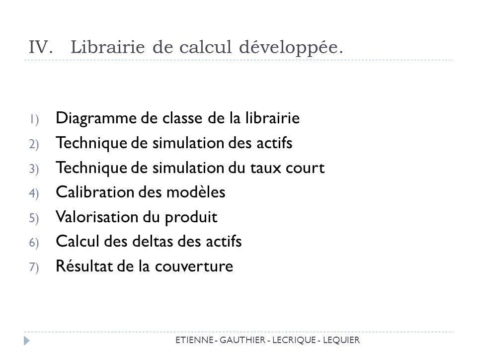 IV.Librairie de calcul développée.