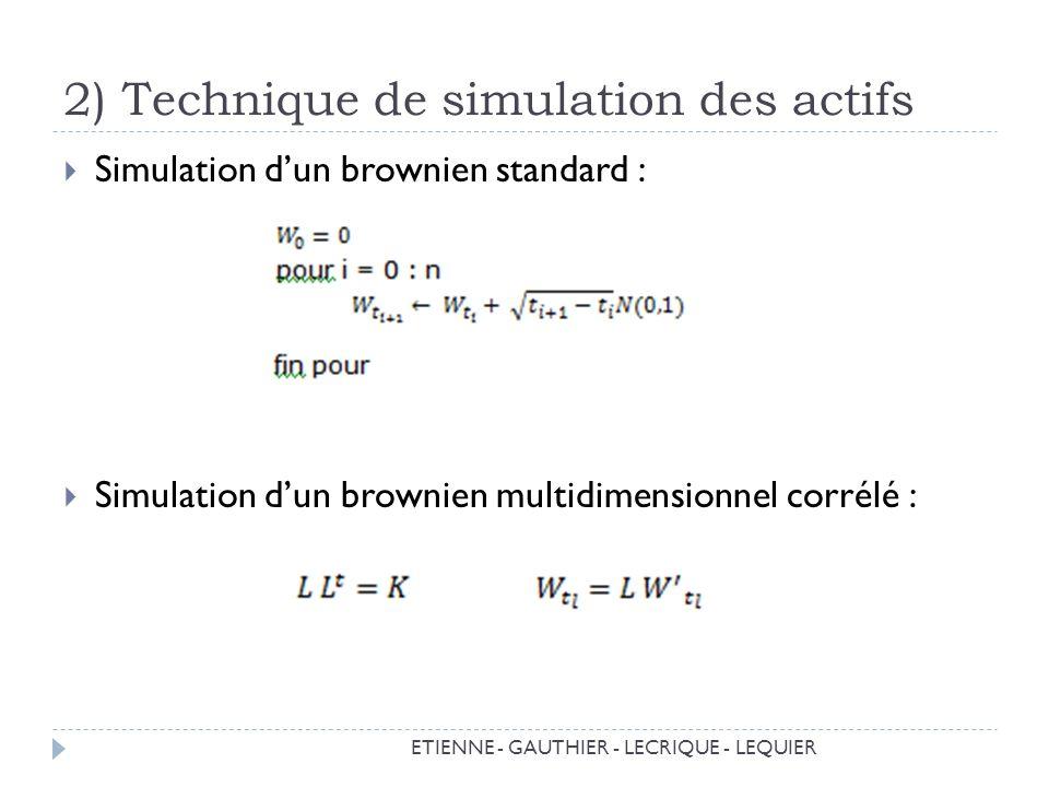 2)Technique de simulation des actifs ETIENNE - GAUTHIER - LECRIQUE - LEQUIER Simulation dun brownien standard : Simulation dun brownien multidimensionnel corrélé :