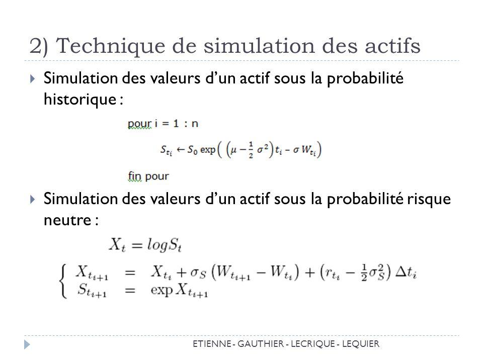 2)Technique de simulation des actifs ETIENNE - GAUTHIER - LECRIQUE - LEQUIER Simulation des valeurs dun actif sous la probabilité historique : Simulation des valeurs dun actif sous la probabilité risque neutre :