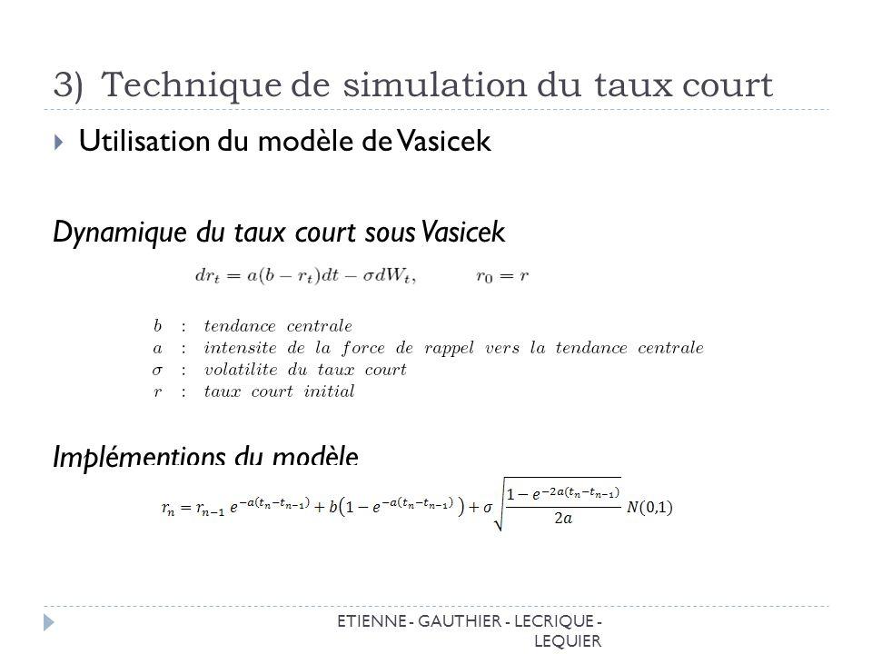 3)Technique de simulation du taux court ETIENNE - GAUTHIER - LECRIQUE - LEQUIER Utilisation du modèle de Vasicek Dynamique du taux court sous Vasicek Implémentions du modèle