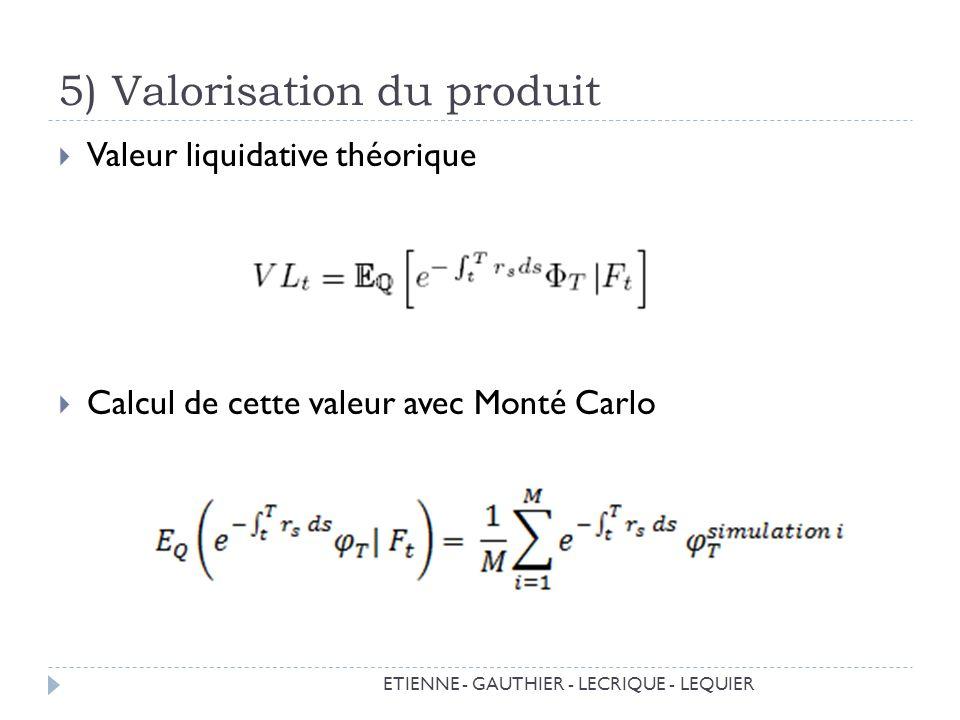 5)Valorisation du produit ETIENNE - GAUTHIER - LECRIQUE - LEQUIER Valeur liquidative théorique Calcul de cette valeur avec Monté Carlo