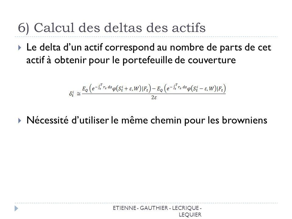 6) Calcul des deltas des actifs ETIENNE - GAUTHIER - LECRIQUE - LEQUIER Le delta dun actif correspond au nombre de parts de cet actif à obtenir pour le portefeuille de couverture Nécessité dutiliser le même chemin pour les browniens