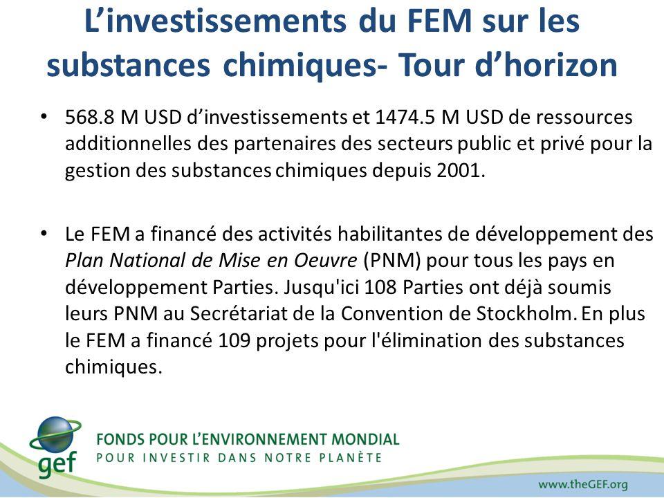 Linvestissements du FEM sur les substances chimiques- Tour dhorizon 568.8 M USD dinvestissements et 1474.5 M USD de ressources additionnelles des partenaires des secteurs public et privé pour la gestion des substances chimiques depuis 2001.