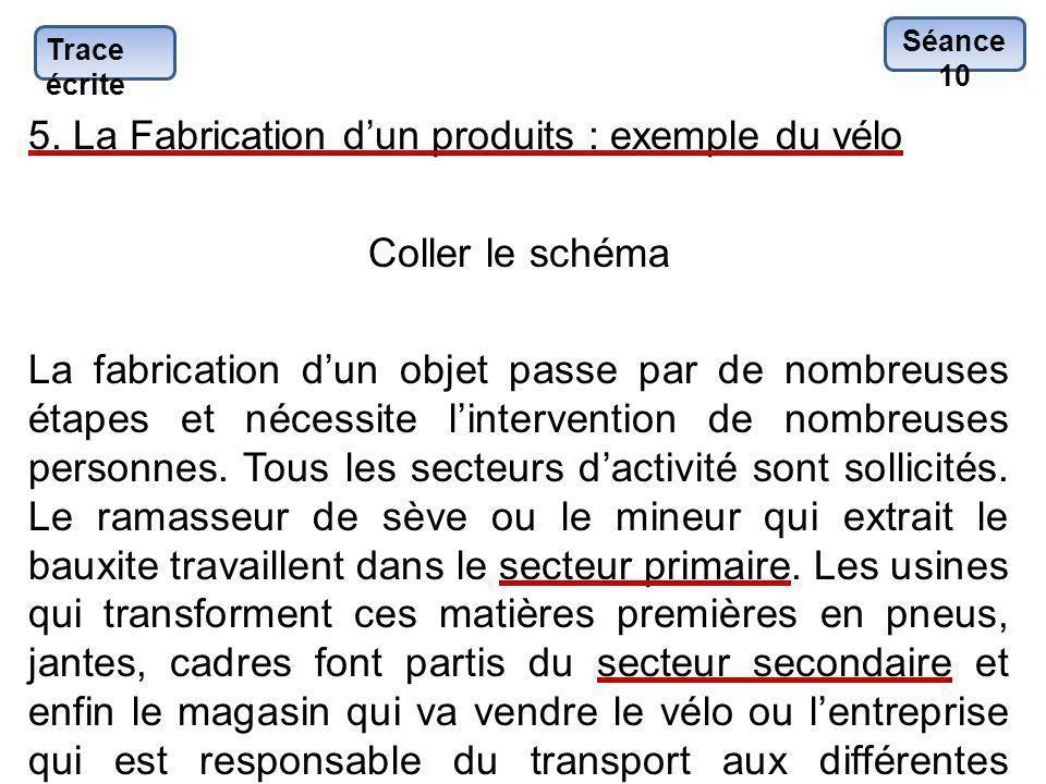 Trace écrite 5. La Fabrication dun produits : exemple du vélo Coller le schéma La fabrication dun objet passe par de nombreuses étapes et nécessite li