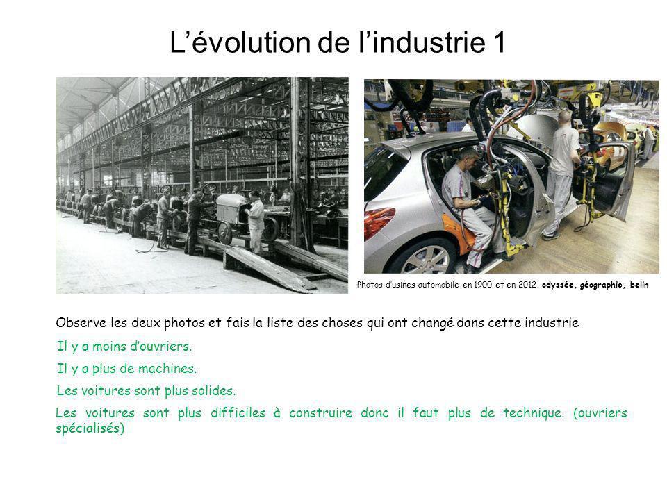 Lévolution de lindustrie 1 Photos dusines automobile en 1900 et en 2012, odyssée, géographie, belin Observe les deux photos et fais la liste des chose