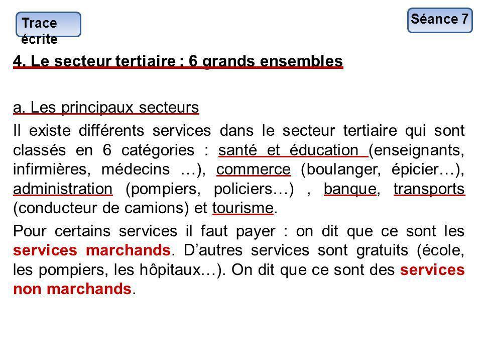 Trace écrite 4. Le secteur tertiaire : 6 grands ensembles a. Les principaux secteurs Il existe différents services dans le secteur tertiaire qui sont