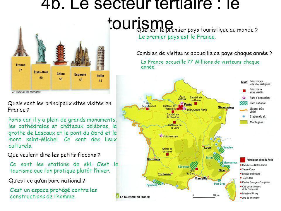 4b. Le secteur tertiaire : le tourisme Quel est le premier pays touristique au monde ? Combien de visiteurs accueille ce pays chaque année ? Le premie