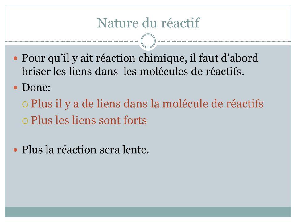 Nature du réactif Pour quil y ait réaction chimique, il faut dabord briser les liens dans les molécules de réactifs.
