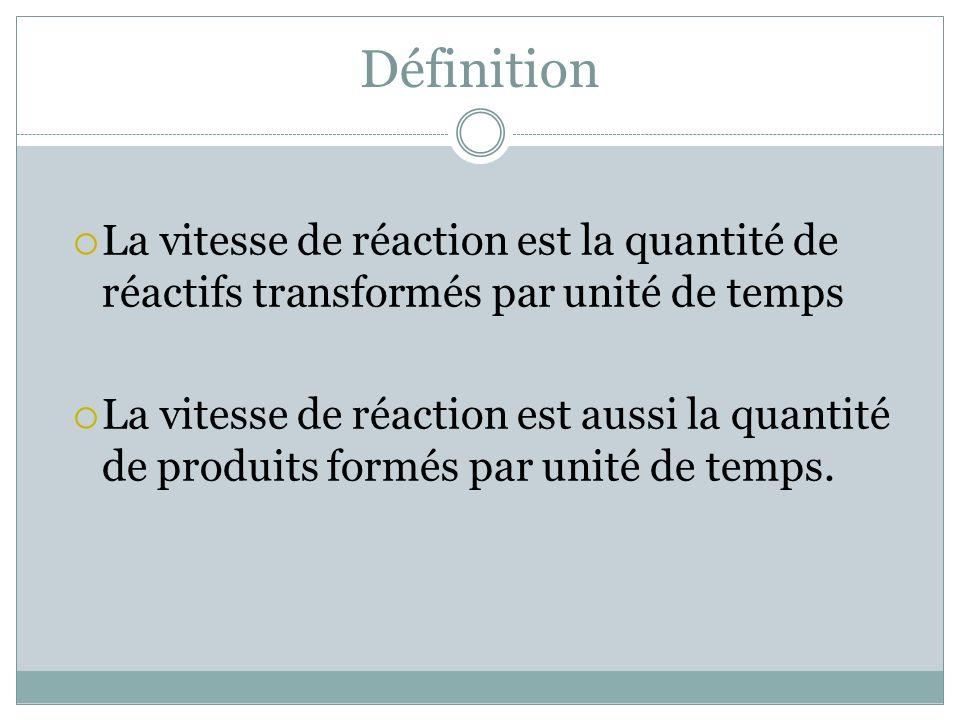 Définition La vitesse de réaction est la quantité de réactifs transformés par unité de temps La vitesse de réaction est aussi la quantité de produits formés par unité de temps.