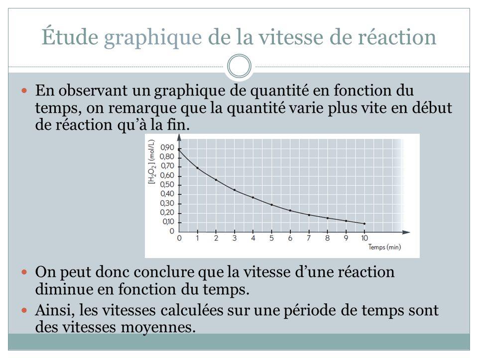 Surface de contact Lorsquun des réactifs est sous forme solide, seules les molécules à la surface du solide peuvent réagir.