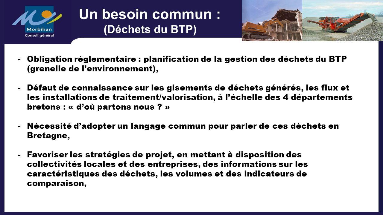 Un besoin commun : (Déchets du BTP) -Obligation réglementaire : planification de la gestion des déchets du BTP (grenelle de lenvironnement), -Défaut de connaissance sur les gisements de déchets générés, les flux et les installations de traitement/valorisation, à léchelle des 4 départements bretons : « doù partons nous .
