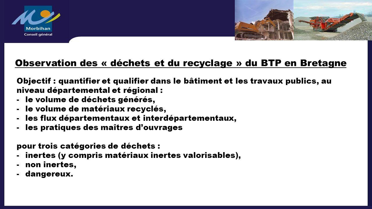 Observation des « déchets et du recyclage » du BTP en Bretagne Objectif : quantifier et qualifier dans le bâtiment et les travaux publics, au niveau départemental et régional : -le volume de déchets générés, -le volume de matériaux recyclés, -les flux départementaux et interdépartementaux, -les pratiques des maîtres douvrages pour trois catégories de déchets : -inertes (y compris matériaux inertes valorisables), -non inertes, -dangereux.