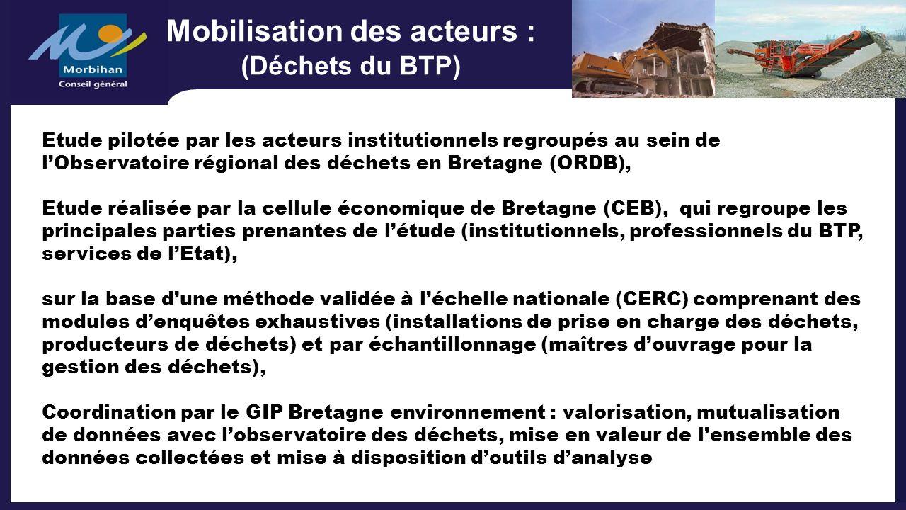 Etude pilotée par les acteurs institutionnels regroupés au sein de lObservatoire régional des déchets en Bretagne (ORDB), Etude réalisée par la cellule économique de Bretagne (CEB), qui regroupe les principales parties prenantes de létude (institutionnels, professionnels du BTP, services de lEtat), sur la base dune méthode validée à léchelle nationale (CERC) comprenant des modules denquêtes exhaustives (installations de prise en charge des déchets, producteurs de déchets) et par échantillonnage (maîtres douvrage pour la gestion des déchets), Coordination par le GIP Bretagne environnement : valorisation, mutualisation de données avec lobservatoire des déchets, mise en valeur de lensemble des données collectées et mise à disposition doutils danalyse Mobilisation des acteurs : (Déchets du BTP)