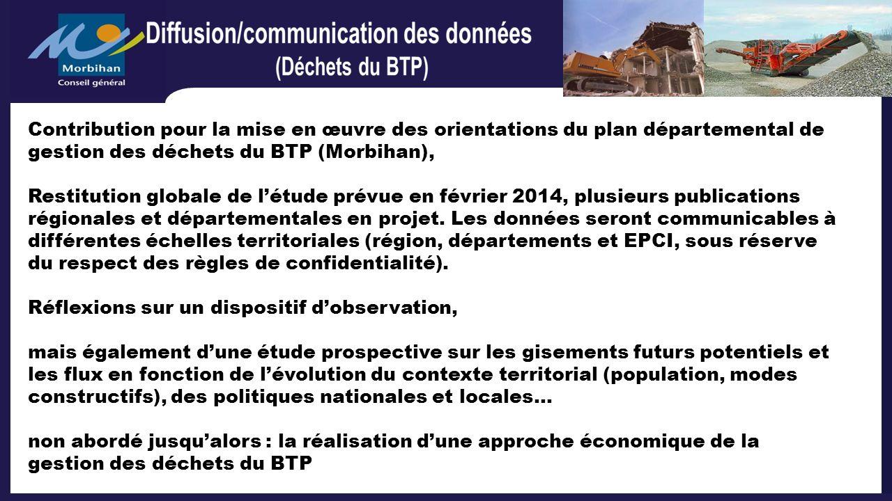Contribution pour la mise en œuvre des orientations du plan départemental de gestion des déchets du BTP (Morbihan), Restitution globale de létude prévue en février 2014, plusieurs publications régionales et départementales en projet.