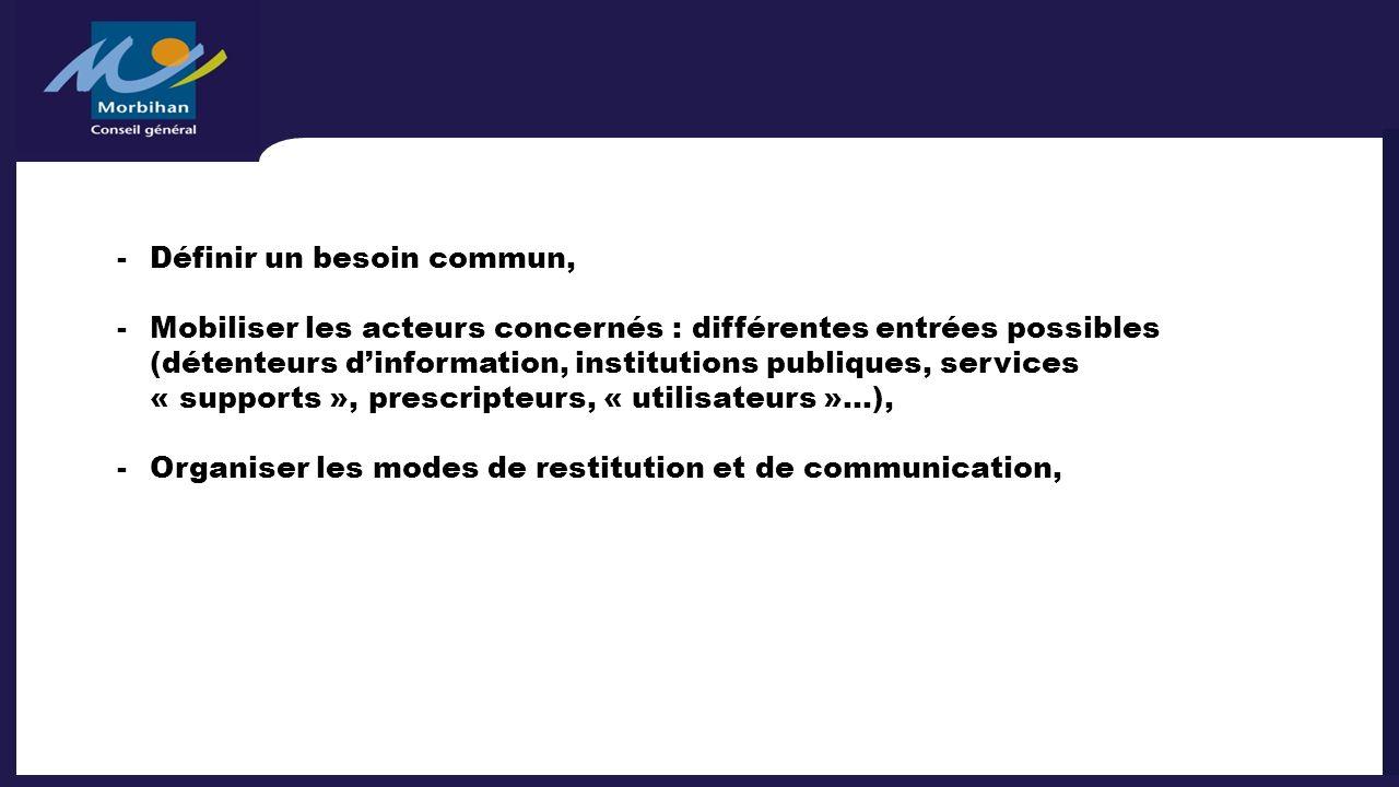 -Définir un besoin commun, -Mobiliser les acteurs concernés : différentes entrées possibles (détenteurs dinformation, institutions publiques, services « supports », prescripteurs, « utilisateurs »…), -Organiser les modes de restitution et de communication,